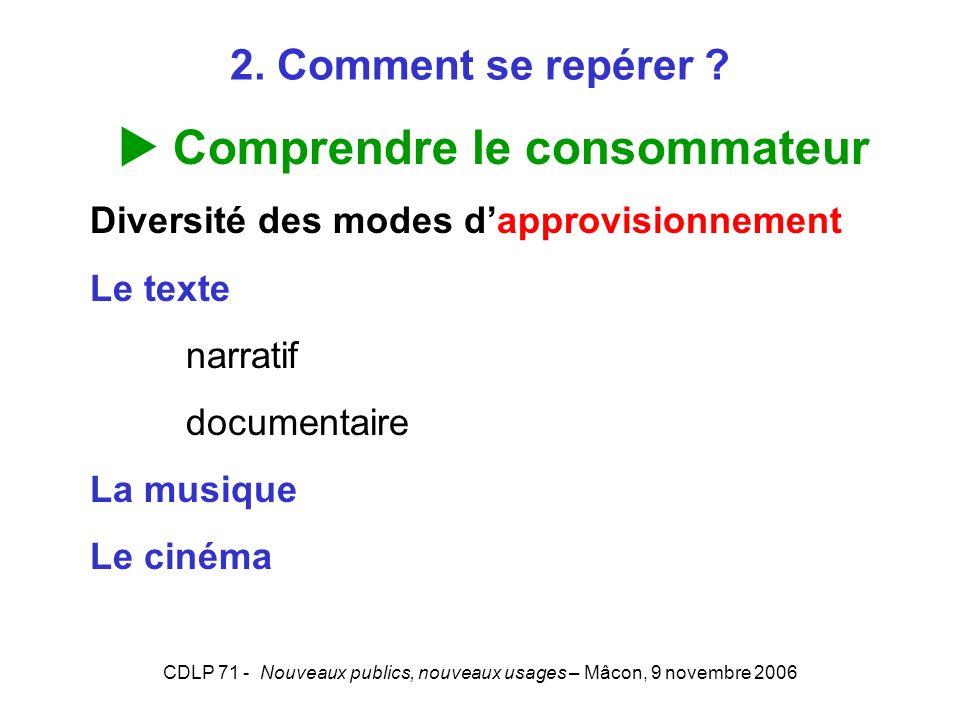 CDLP 71 - Nouveaux publics, nouveaux usages – Mâcon, 9 novembre 2006 2. Comment se repérer ? Comprendre le consommateur Diversité des modes dapprovisi