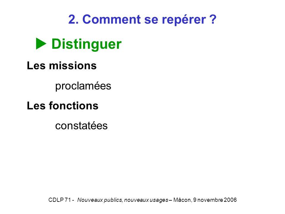 CDLP 71 - Nouveaux publics, nouveaux usages – Mâcon, 9 novembre 2006 2. Comment se repérer ? Distinguer Les missions proclamées Les fonctions constaté
