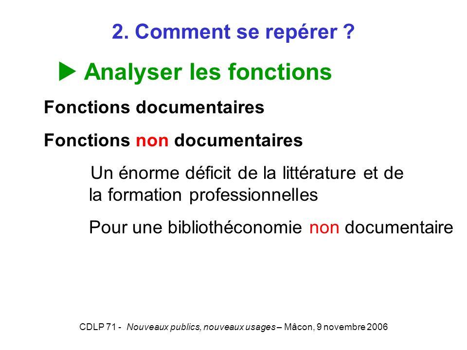 CDLP 71 - Nouveaux publics, nouveaux usages – Mâcon, 9 novembre 2006 2. Comment se repérer ? Analyser les fonctions Fonctions documentaires Fonctions