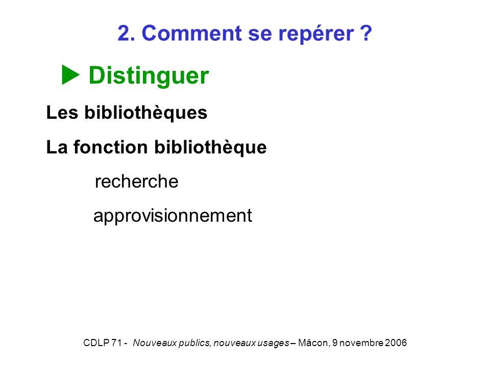 CDLP 71 - Nouveaux publics, nouveaux usages – Mâcon, 9 novembre 2006 2. Comment se repérer ? Distinguer Les bibliothèques La fonction bibliothèque rec