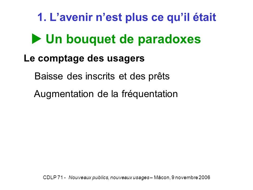 CDLP 71 - Nouveaux publics, nouveaux usages – Mâcon, 9 novembre 2006 1. Lavenir nest plus ce quil était Un bouquet de paradoxes Le comptage des usager
