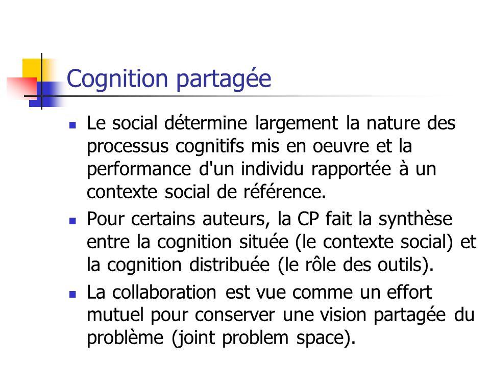 Cognition partagée Le social détermine largement la nature des processus cognitifs mis en oeuvre et la performance d'un individu rapportée à un contex