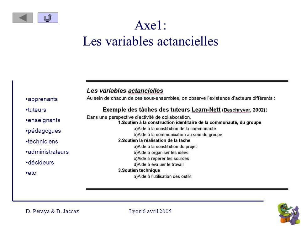 D. Peraya & B. JaccazLyon 6 avril 2005 Axe1: Les variables actancielles apprenants tuteurs enseignants pédagogues techniciens administrateurs décideur