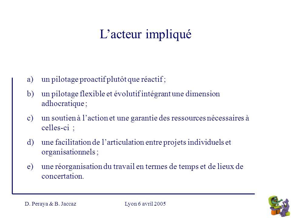 D. Peraya & B. JaccazLyon 6 avril 2005 Lacteur impliqué a)un pilotage proactif plutôt que réactif ; b)un pilotage flexible et évolutif intégrant une d