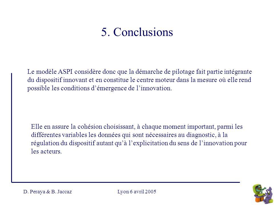D. Peraya & B. JaccazLyon 6 avril 2005 Le modèle ASPI considère donc que la démarche de pilotage fait partie intégrante du dispositif innovant et en c