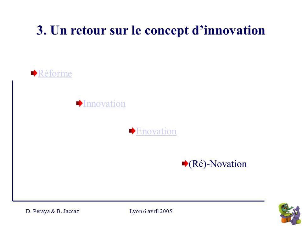 D. Peraya & B. JaccazLyon 6 avril 2005 3. Un retour sur le concept dinnovation Réforme Innovation Enovation (Ré)-Novation