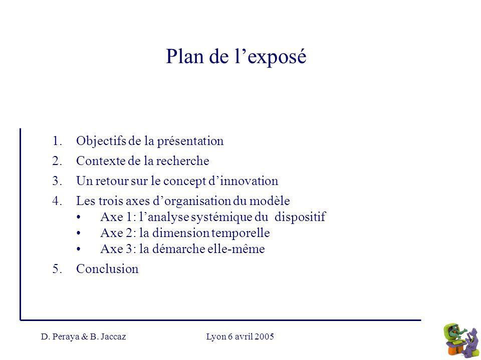 D. Peraya & B. JaccazLyon 6 avril 2005 Plan de lexposé 1.Objectifs de la présentation 2.Contexte de la recherche 3.Un retour sur le concept dinnovatio
