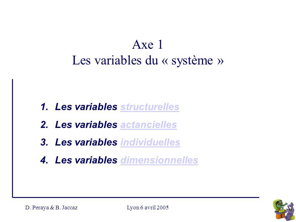 D. Peraya & B. JaccazLyon 6 avril 2005 Axe 1 Les variables du « système » 1.Les variables structurellesstructurelles 2.Les variables actanciellesactan