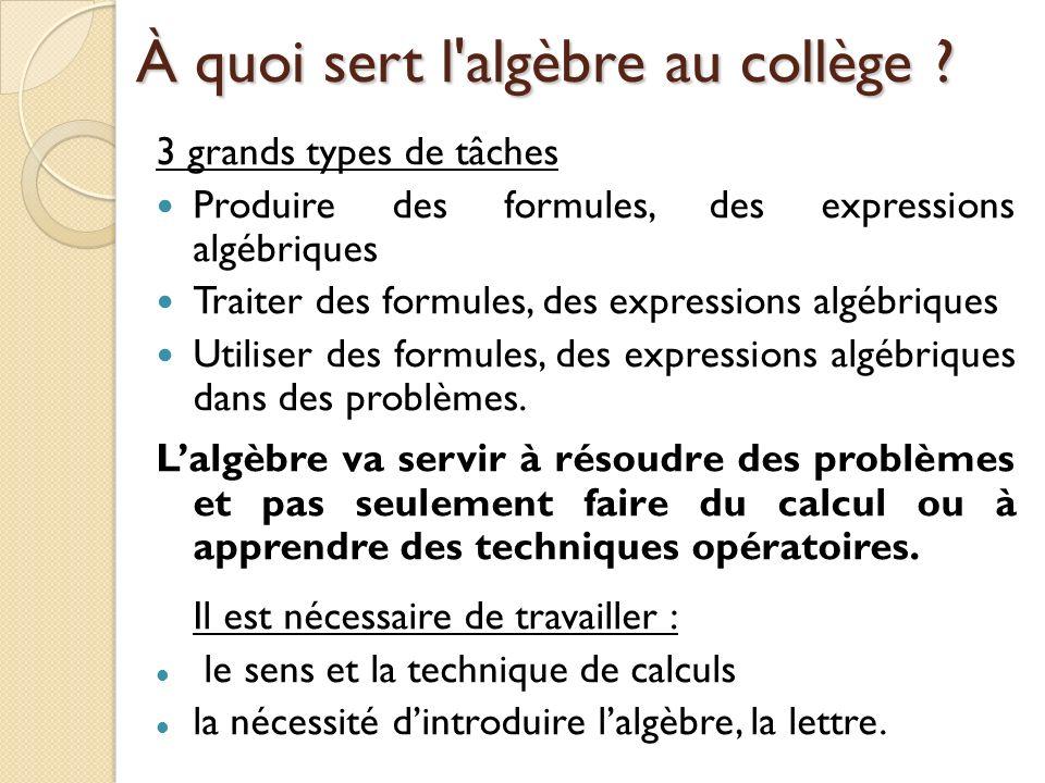 À quoi sert l'algèbre au collège ? 3 grands types de tâches Produire des formules, des expressions algébriques Traiter des formules, des expressions a