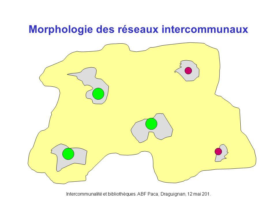 Intercommunalité et bibliothèques. ABF Paca, Draguignan, 12 mai 201. Morphologie des réseaux intercommunaux