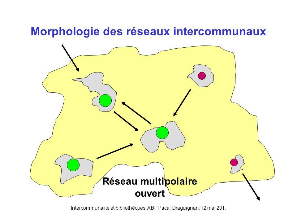 Intercommunalité et bibliothèques. ABF Paca, Draguignan, 12 mai 201. Morphologie des réseaux intercommunaux Réseau multipolaire ouvert