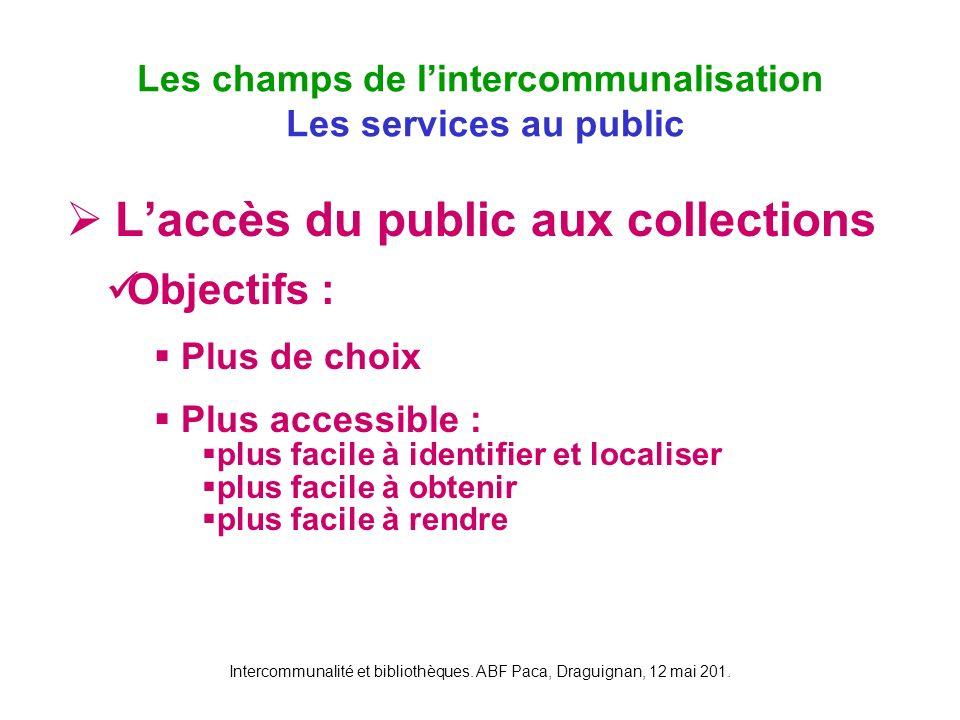 Intercommunalité et bibliothèques. ABF Paca, Draguignan, 12 mai 201. Laccès du public aux collections Les champs de lintercommunalisation Les services