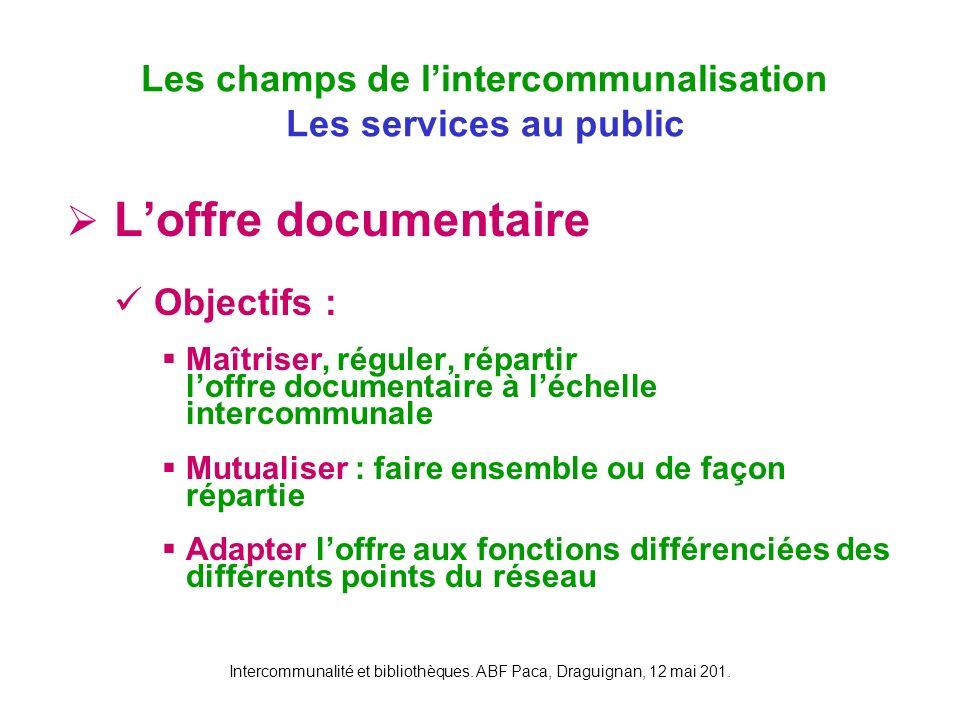 Intercommunalité et bibliothèques. ABF Paca, Draguignan, 12 mai 201. Loffre documentaire Objectifs : Maîtriser, réguler, répartir loffre documentaire