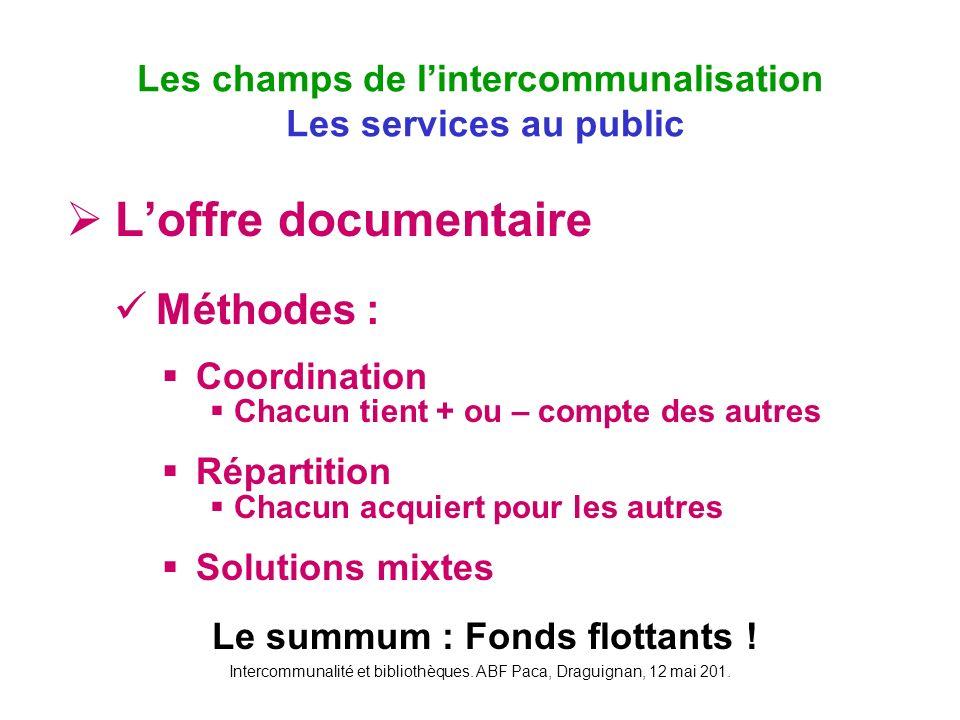 Intercommunalité et bibliothèques. ABF Paca, Draguignan, 12 mai 201. Loffre documentaire Méthodes : Coordination Chacun tient + ou – compte des autres