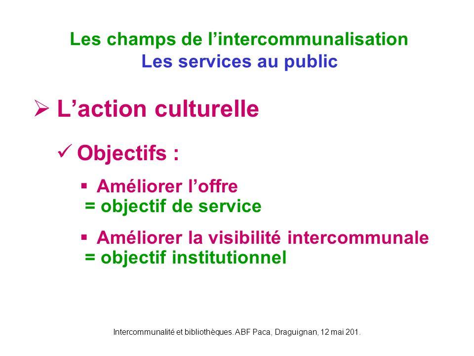 Intercommunalité et bibliothèques. ABF Paca, Draguignan, 12 mai 201. Laction culturelle Objectifs : Améliorer loffre = objectif de service Améliorer l
