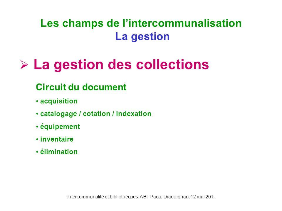 Intercommunalité et bibliothèques. ABF Paca, Draguignan, 12 mai 201. La gestion des collections Les champs de lintercommunalisation La gestion Circuit