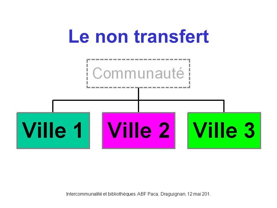 Intercommunalité et bibliothèques. ABF Paca, Draguignan, 12 mai 201. Le non transfert