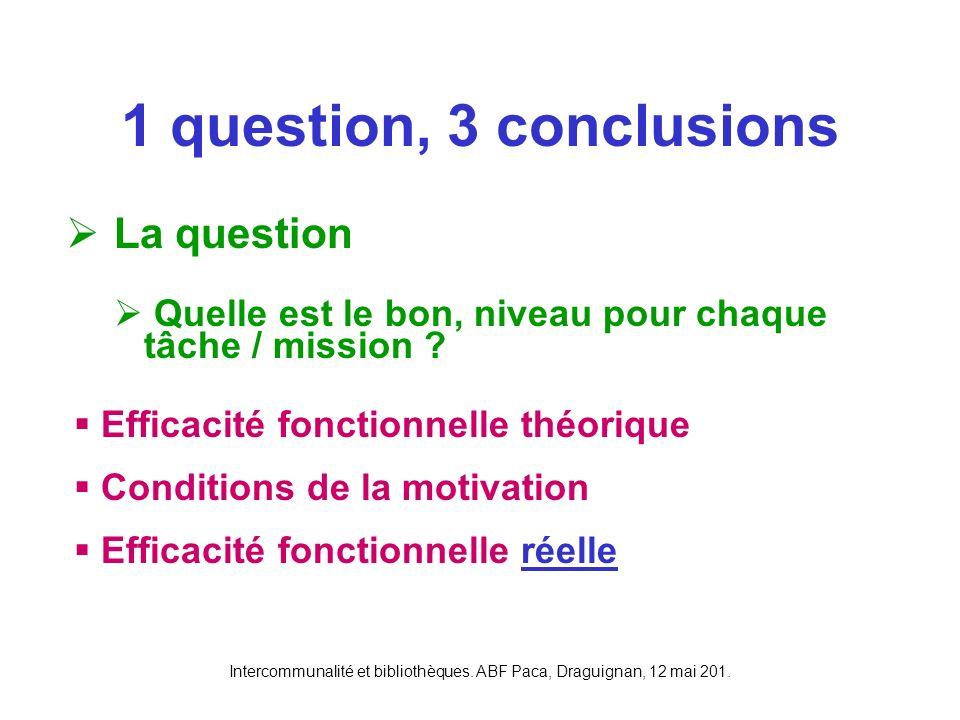 Intercommunalité et bibliothèques. ABF Paca, Draguignan, 12 mai 201. La question Quelle est le bon, niveau pour chaque tâche / mission ? 1 question, 3