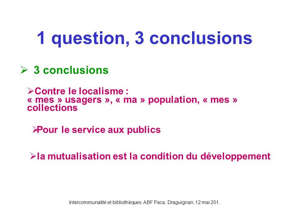 Intercommunalité et bibliothèques. ABF Paca, Draguignan, 12 mai 201. 3 conclusions 1 question, 3 conclusions Contre le localisme : « mes » usagers »,