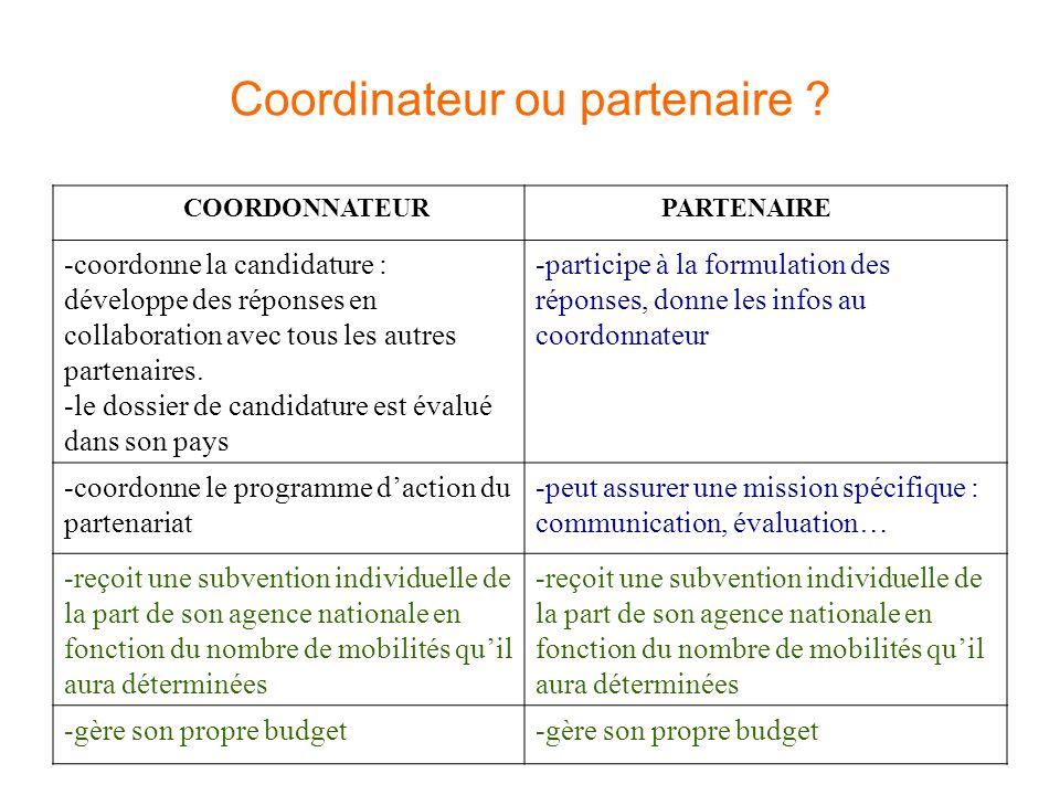 Coordinateur ou partenaire ? COORDONNATEUR PARTENAIRE -coordonne la candidature : développe des réponses en collaboration avec tous les autres partena