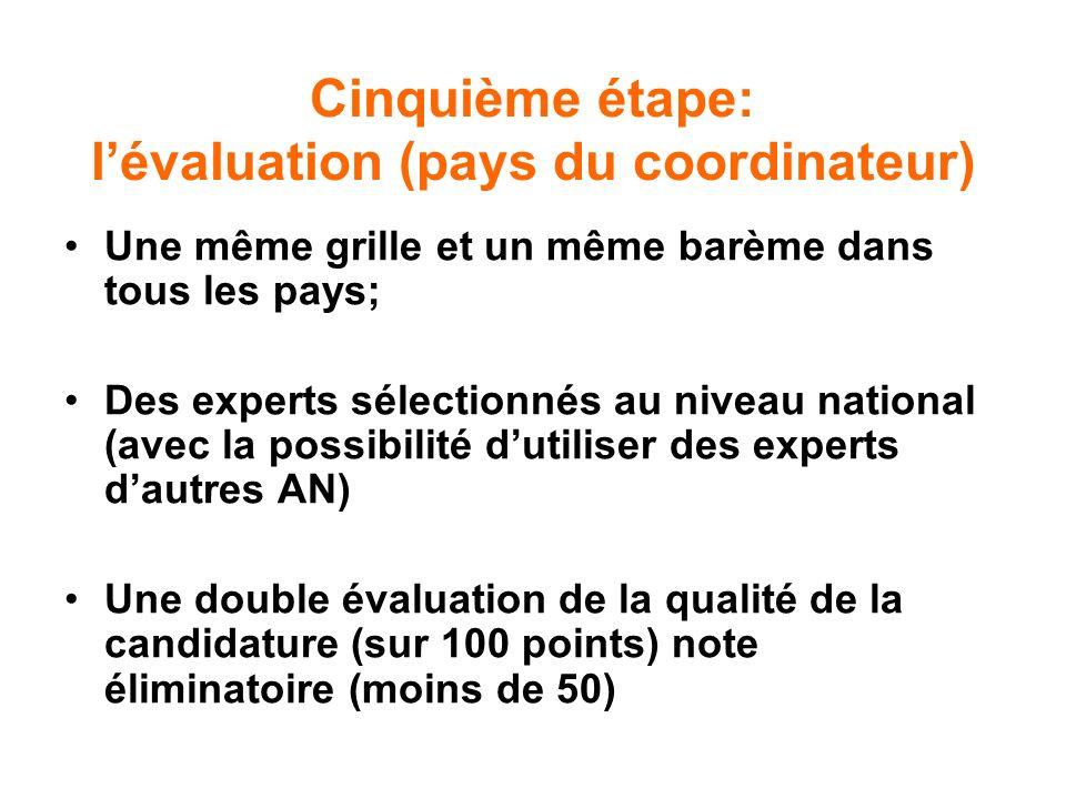 Cinquième étape: lévaluation (pays du coordinateur) Une même grille et un même barème dans tous les pays; Des experts sélectionnés au niveau national