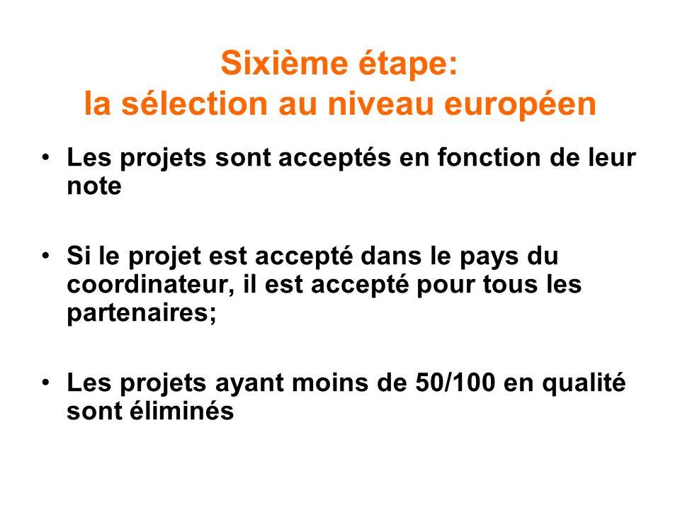 Sixième étape: la sélection au niveau européen Les projets sont acceptés en fonction de leur note Si le projet est accepté dans le pays du coordinateu