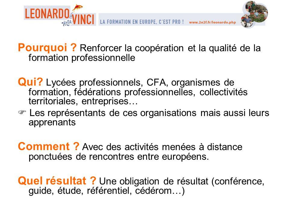 Première étape: un organisme support en France Une structure éligible pouvant recevoir et gérer les fonds Capable de mobiliser une équipe motivée pour travailler avec des Européens Attention en France : -2 organismes français maximum par projet de partenariat -1 organisme peut candidater à 2 projets de partenariat maximum sous peine dinéligibilité.