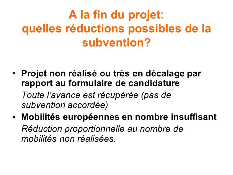 A la fin du projet: quelles réductions possibles de la subvention? Projet non réalisé ou très en décalage par rapport au formulaire de candidature Tou