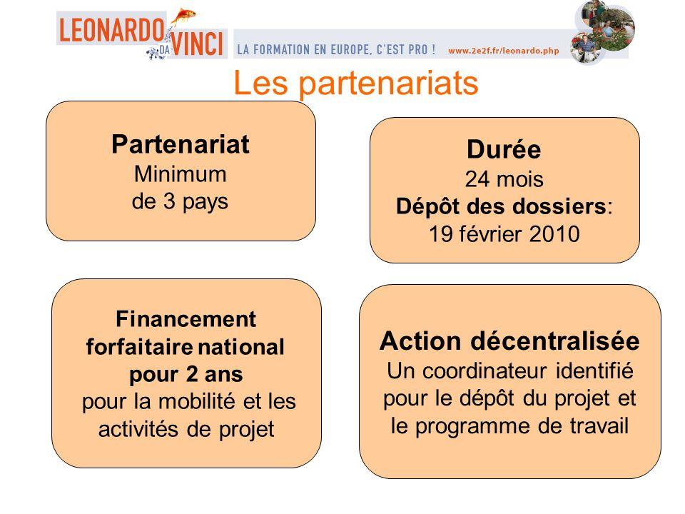 Partenariat Minimum de 3 pays Financement forfaitaire national pour 2 ans pour la mobilité et les activités de projet Action décentralisée Un coordina
