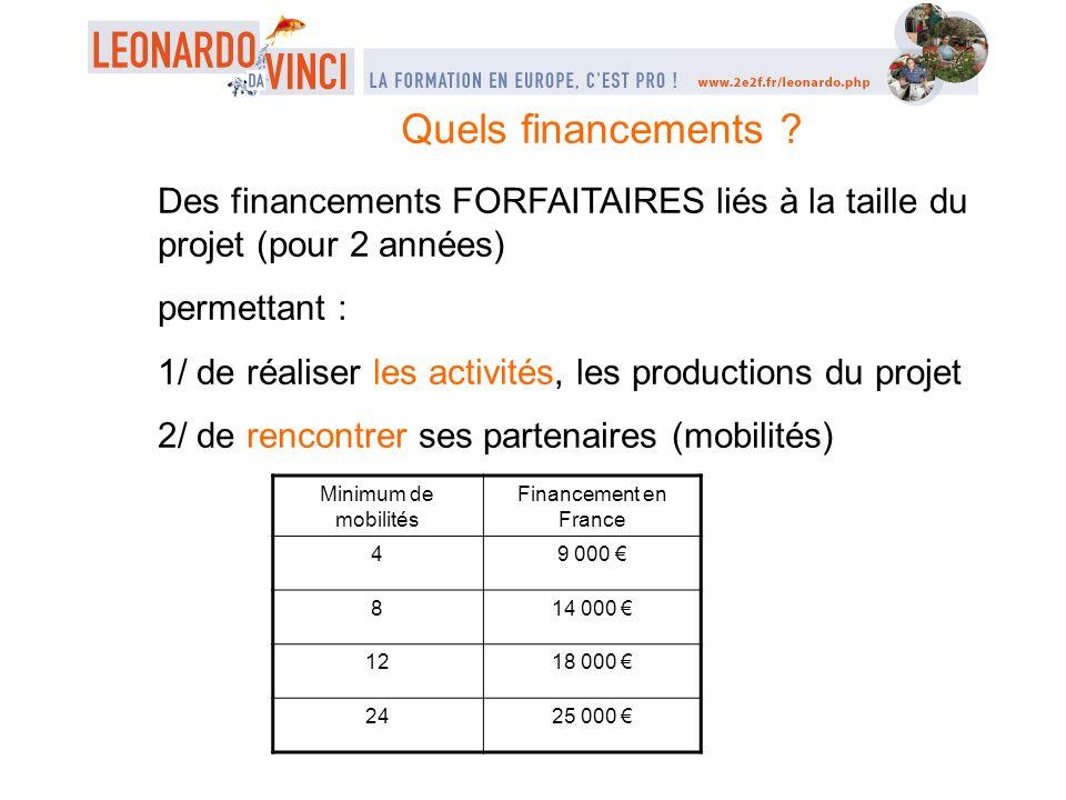 Des financements FORFAITAIRES liés à la taille du projet (pour 2 années) permettant : 1/ de réaliser les activités, les productions du projet 2/ de re