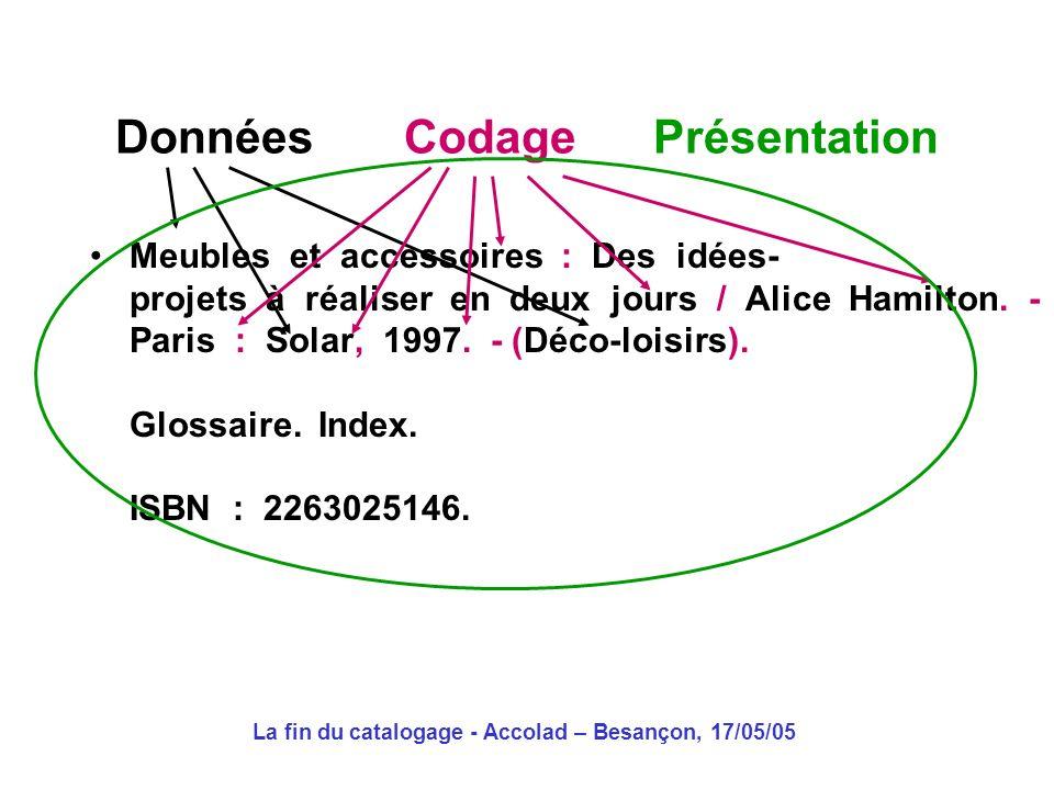 La fin du catalogage - Accolad – Besançon, 17/05/05 Formalisation des données catalographiques pour linformatique : Machine Readible Cataloguing USA, Library of Congress, 1964 2.