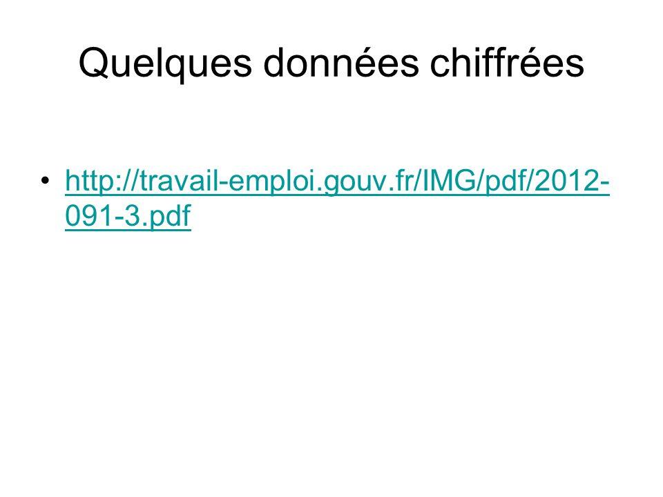 Quelques données chiffrées http://travail-emploi.gouv.fr/IMG/pdf/2012- 091-3.pdfhttp://travail-emploi.gouv.fr/IMG/pdf/2012- 091-3.pdf