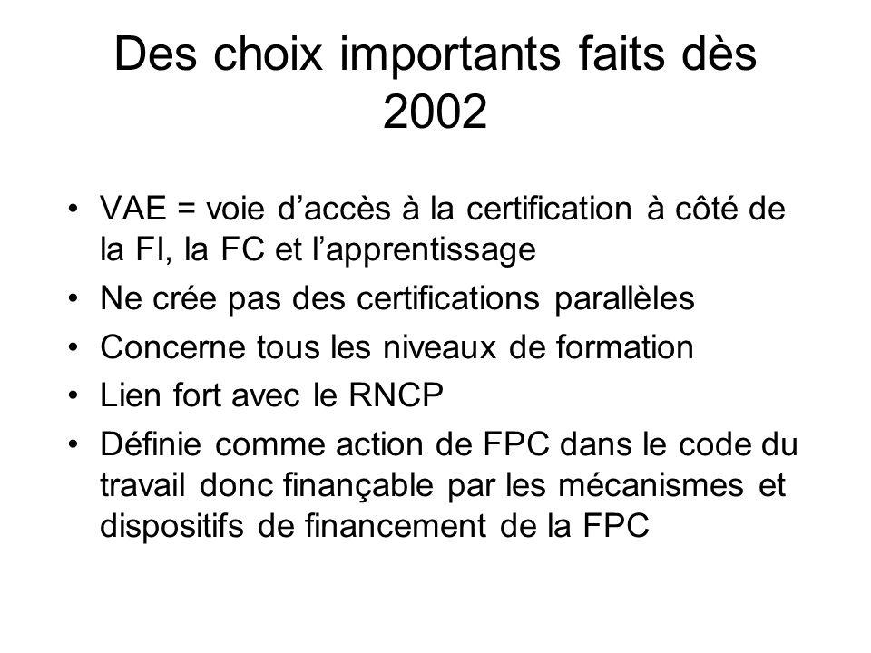 Des choix importants faits dès 2002 VAE = voie daccès à la certification à côté de la FI, la FC et lapprentissage Ne crée pas des certifications parallèles Concerne tous les niveaux de formation Lien fort avec le RNCP Définie comme action de FPC dans le code du travail donc finançable par les mécanismes et dispositifs de financement de la FPC