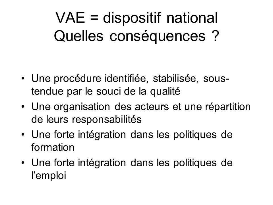 VAE = dispositif national Quelles conséquences .