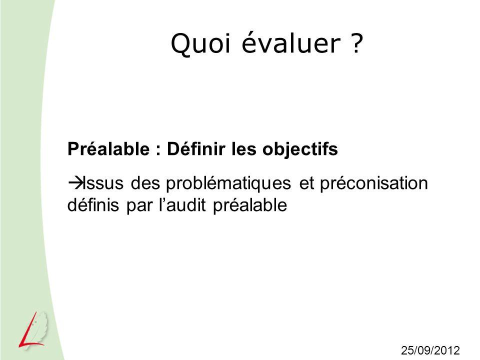 Quoi évaluer ? Préalable : Définir les objectifs Issus des problématiques et préconisation définis par laudit préalable 25/09/2012