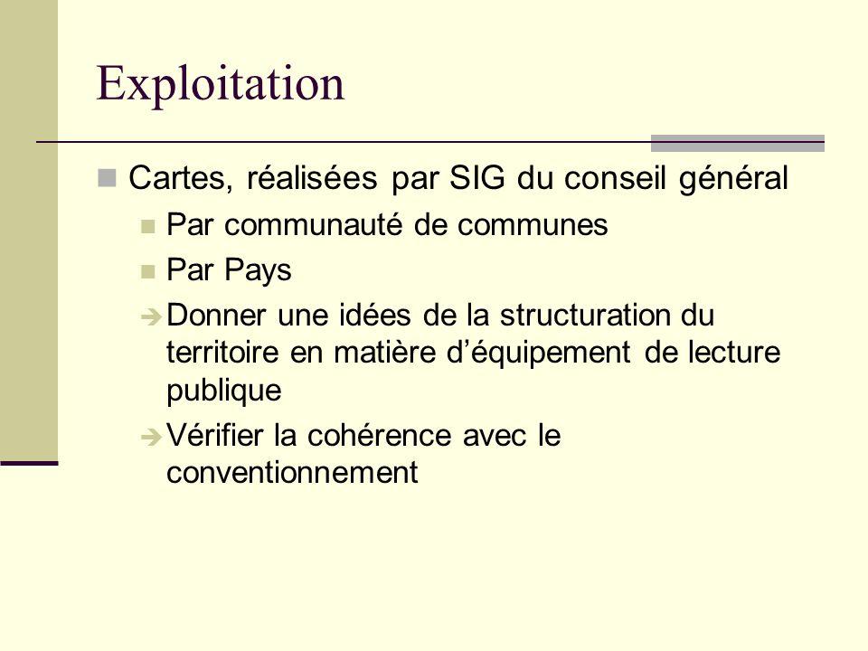 Exploitation Cartes, réalisées par SIG du conseil général Par communauté de communes Par Pays Donner une idées de la structuration du territoire en matière déquipement de lecture publique Vérifier la cohérence avec le conventionnement