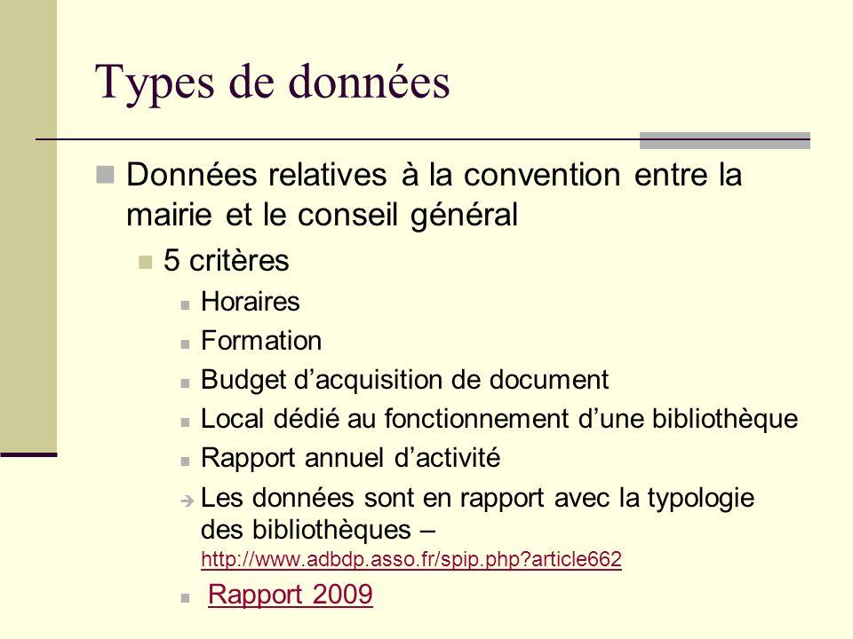 Types de données Données relatives à la convention entre la mairie et le conseil général 5 critères Horaires Formation Budget dacquisition de document