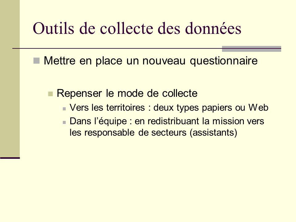 Outils de collecte des données Mettre en place un nouveau questionnaire Repenser le mode de collecte Vers les territoires : deux types papiers ou Web