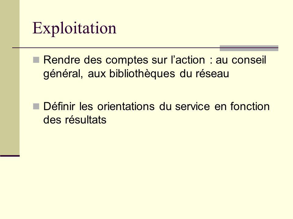 Exploitation Rendre des comptes sur laction : au conseil général, aux bibliothèques du réseau Définir les orientations du service en fonction des résu