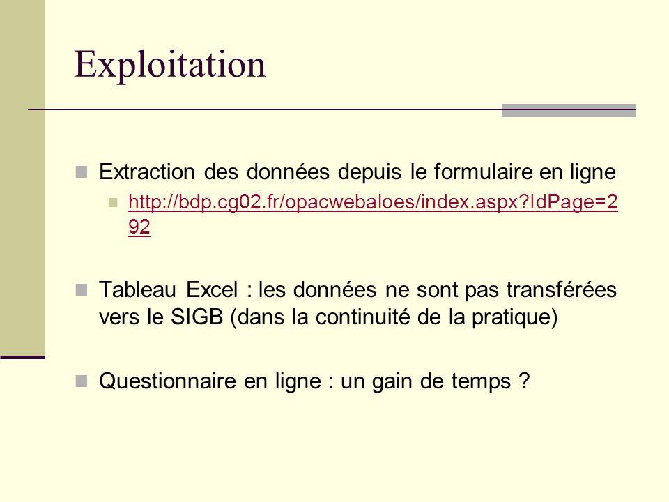 Exploitation Extraction des données depuis le formulaire en ligne http://bdp.cg02.fr/opacwebaloes/index.aspx IdPage=2 92 http://bdp.cg02.fr/opacwebaloes/index.aspx IdPage=2 92 Tableau Excel : les données ne sont pas transférées vers le SIGB (dans la continuité de la pratique) Questionnaire en ligne : un gain de temps