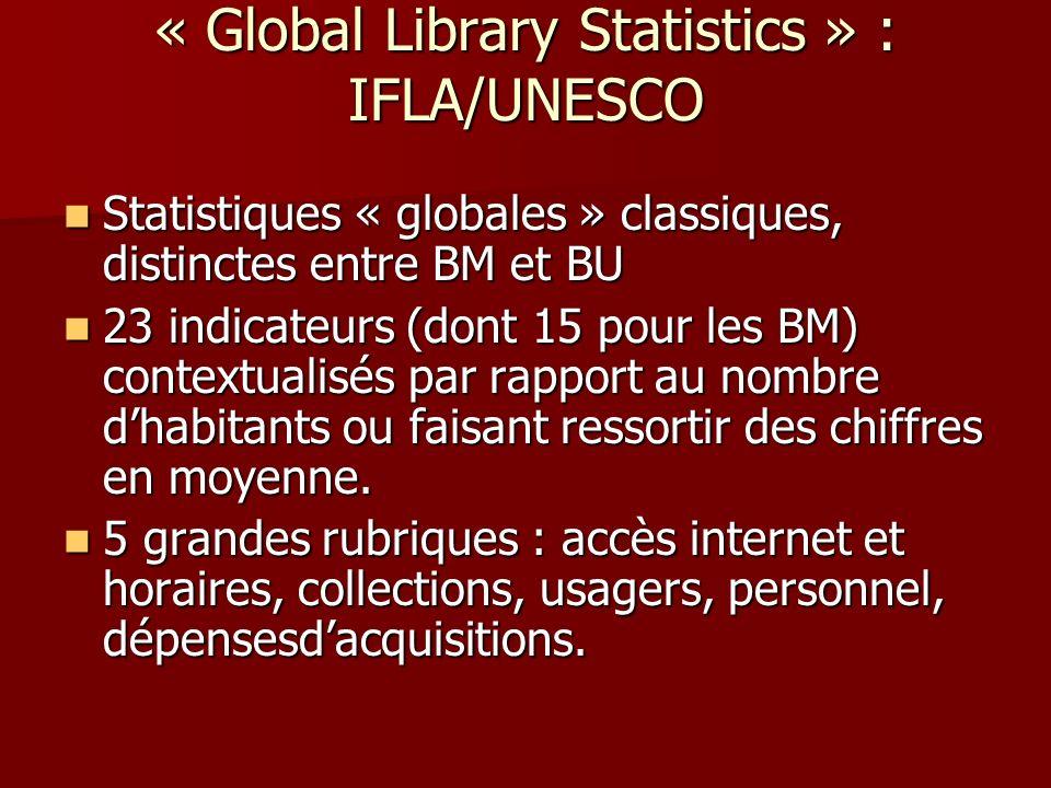 « Global Library Statistics » : IFLA/UNESCO Statistiques « globales » classiques, distinctes entre BM et BU Statistiques « globales » classiques, distinctes entre BM et BU 23 indicateurs (dont 15 pour les BM) contextualisés par rapport au nombre dhabitants ou faisant ressortir des chiffres en moyenne.