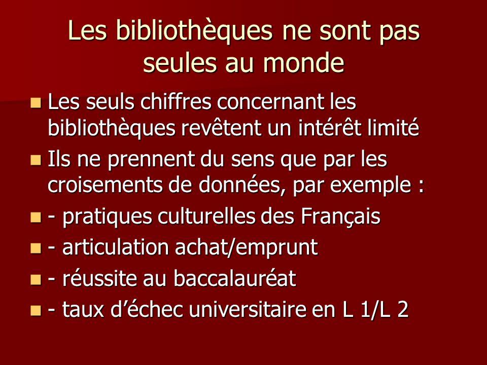 Les bibliothèques ne sont pas seules au monde Les seuls chiffres concernant les bibliothèques revêtent un intérêt limité Les seuls chiffres concernant les bibliothèques revêtent un intérêt limité Ils ne prennent du sens que par les croisements de données, par exemple : Ils ne prennent du sens que par les croisements de données, par exemple : - pratiques culturelles des Français - pratiques culturelles des Français - articulation achat/emprunt - articulation achat/emprunt - réussite au baccalauréat - réussite au baccalauréat - taux déchec universitaire en L 1/L 2 - taux déchec universitaire en L 1/L 2