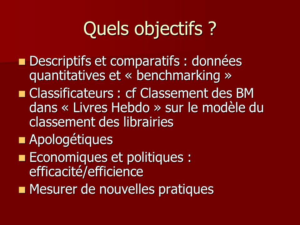 Quels objectifs ? Descriptifs et comparatifs : données quantitatives et « benchmarking » Descriptifs et comparatifs : données quantitatives et « bench