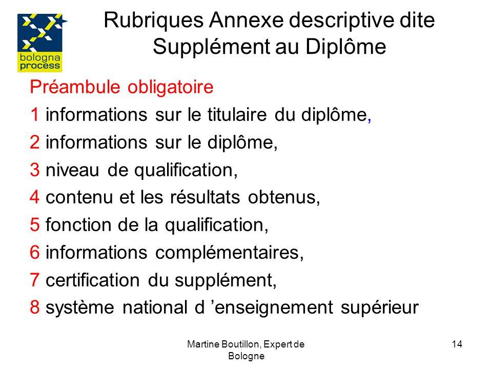 Martine Boutillon, Expert de Bologne 15 Rubriques Annexe descriptive dite Supplément au Diplôme Aucune nouvelle rubrique ne peut être introduite sur la maquette Structure générale : quelques modifications apportées à certaines rubriques.