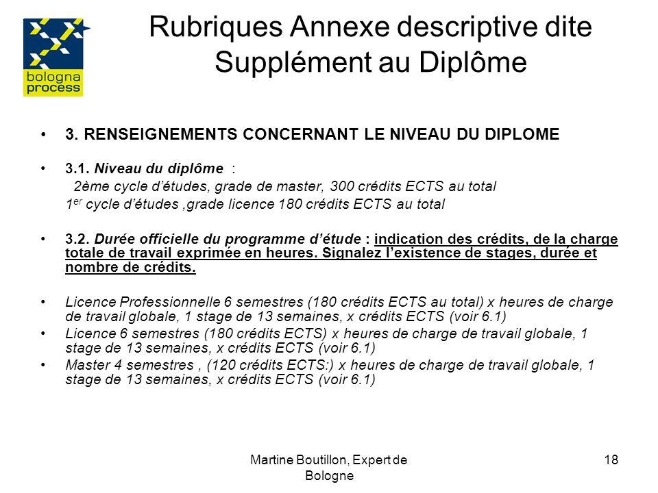 Martine Boutillon, Expert de Bologne 19 Rubriques Annexe descriptive dite Supplément au Diplôme 3.3.