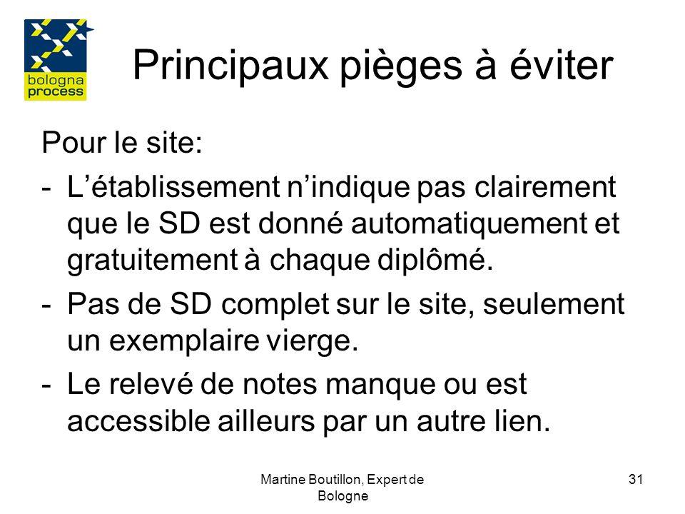 Martine Boutillon, Expert de Bologne 32 Conseils pratiques Consulter létude faite par ENQA « Study on Diploma Supplement as seen by its users » Sites officiels : http://ec.europa.eu/education/policies/rec_qual/recog nition/diploma_en.html http://ec.europa.eu/education/policies/rec_qual/recog nition/diploma_en.html http://www.2e2f.fr Merci pour votre attention