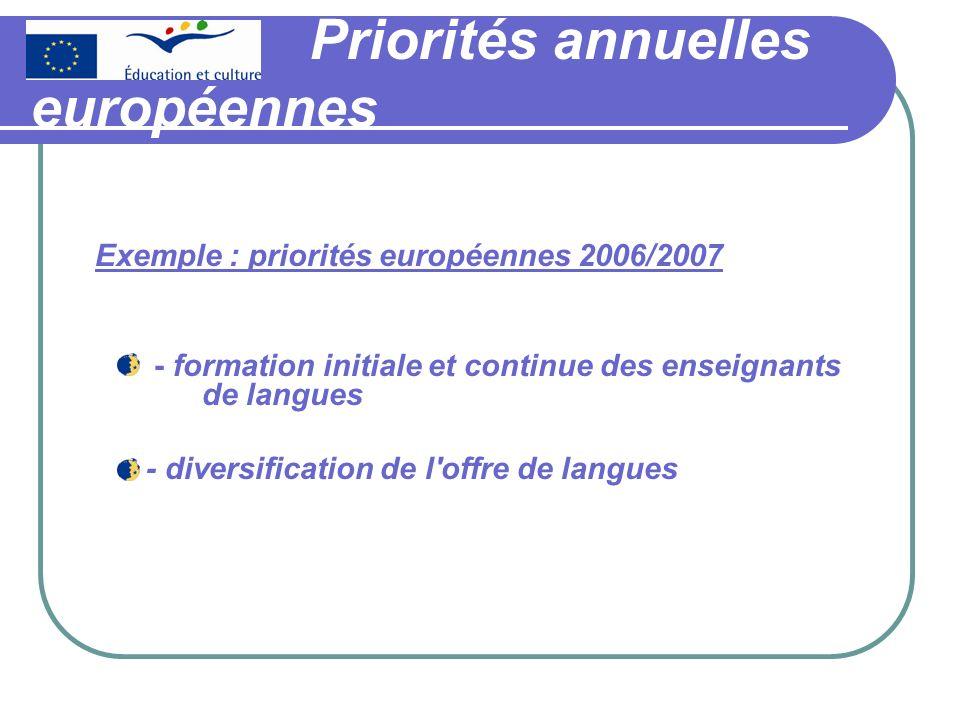 Priorités annuelles européennes Exemple : priorités européennes 2006/2007 - formation initiale et continue des enseignants de langues - diversification de l offre de langues