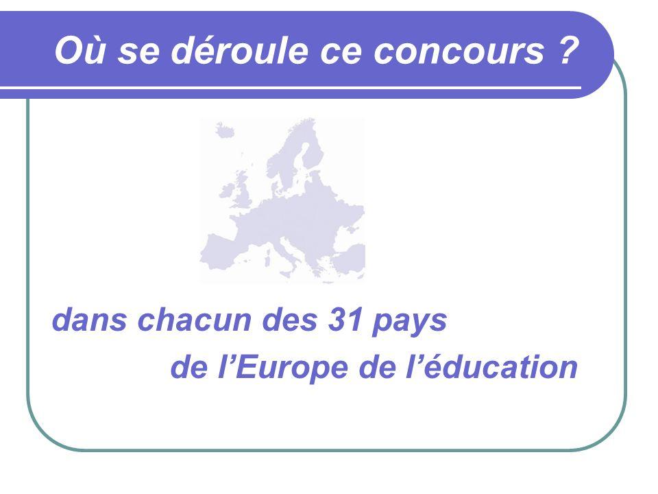 Où se déroule ce concours dans chacun des 31 pays de lEurope de léducation