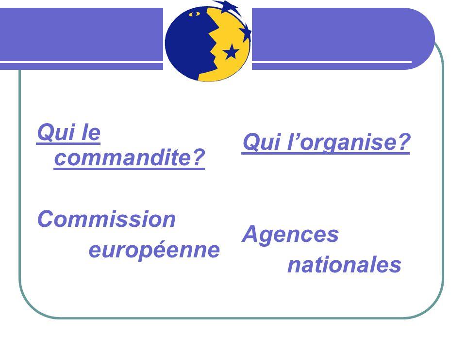 Qui le commandite Commission européenne Qui lorganise Agences nationales