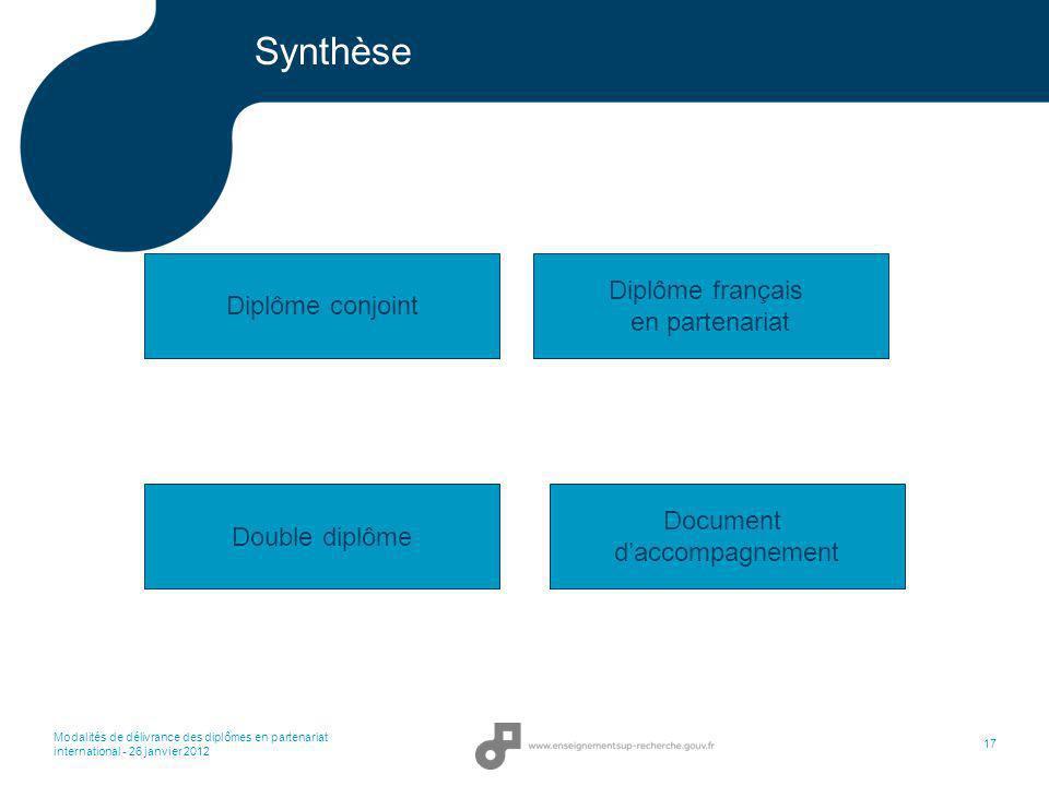 Modalités de délivrance des diplômes en partenariat international - 26 janvier 2012 17 Synthèse Diplôme conjoint Diplôme français en partenariat Doubl